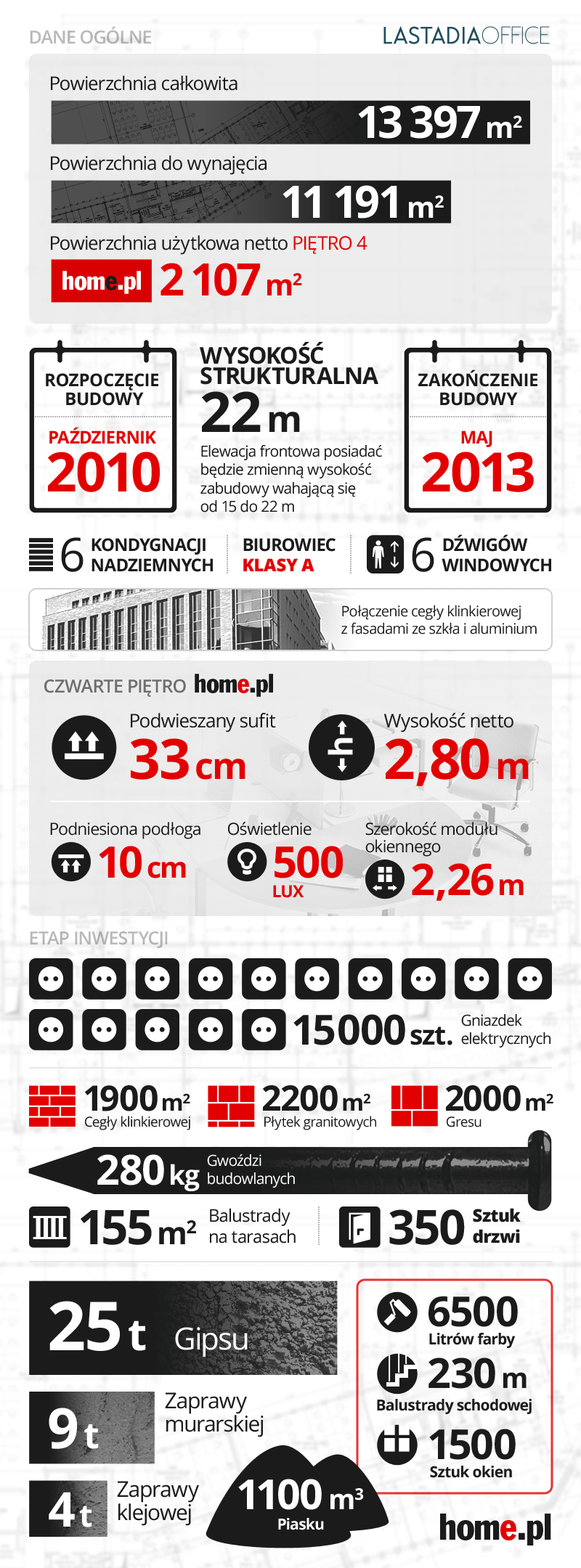 fb-lastadia-infografika-2