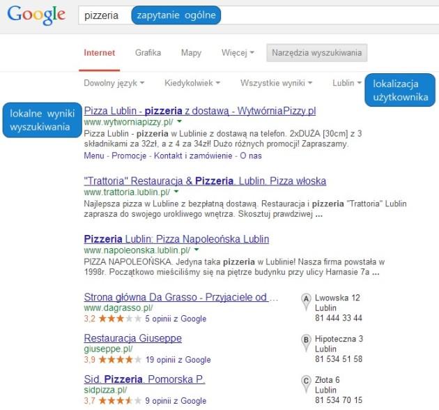 Lokalne wyniki wyszukiwania na podstawie lokalizacji użytkownika.