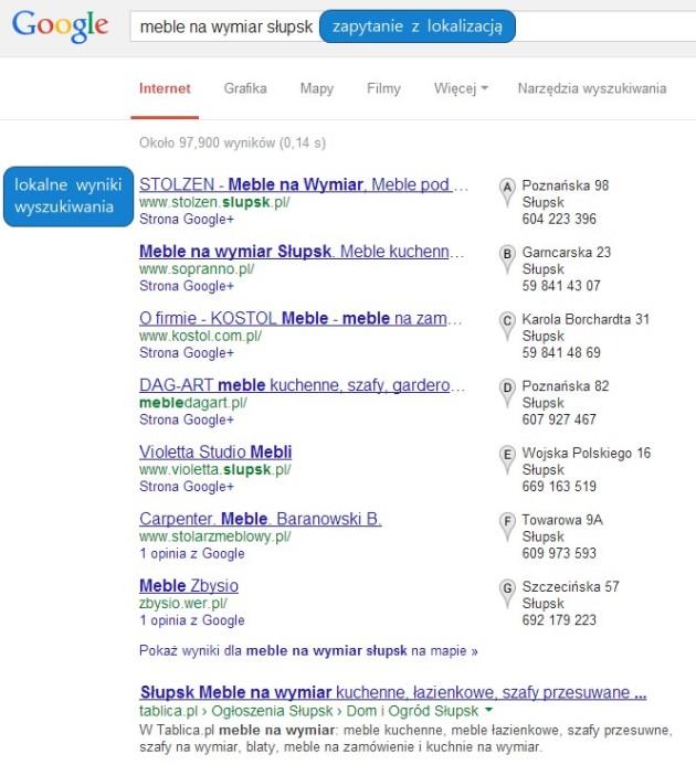 Lokalne wyniki wyszukiwania dla zapytań z lokalizacją.