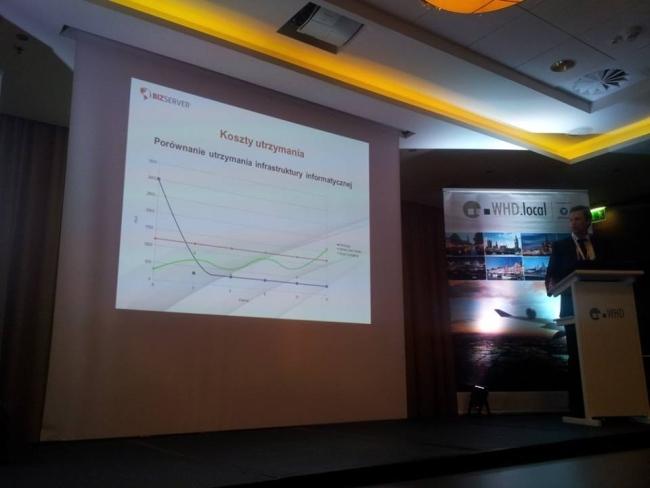 Na slajdzie, kolorem niebieskim przedstawiono wykres kosztów kolokacji, serwera dedykowanego i rozwiązań w chmurze. Na początku koszty kolokacji są bardzo wysokie, Przemysław wyjaśnia, że wynika to z zakupu środka trwałego jakim jest własny serwer. Później koszty obniżają się.