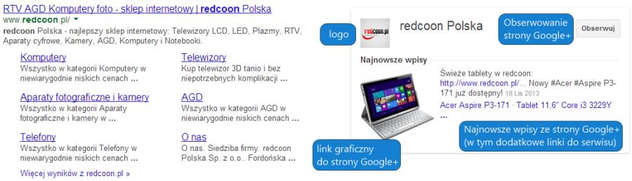 Wizytówka strony Google+ w wynikach wyszukiwania