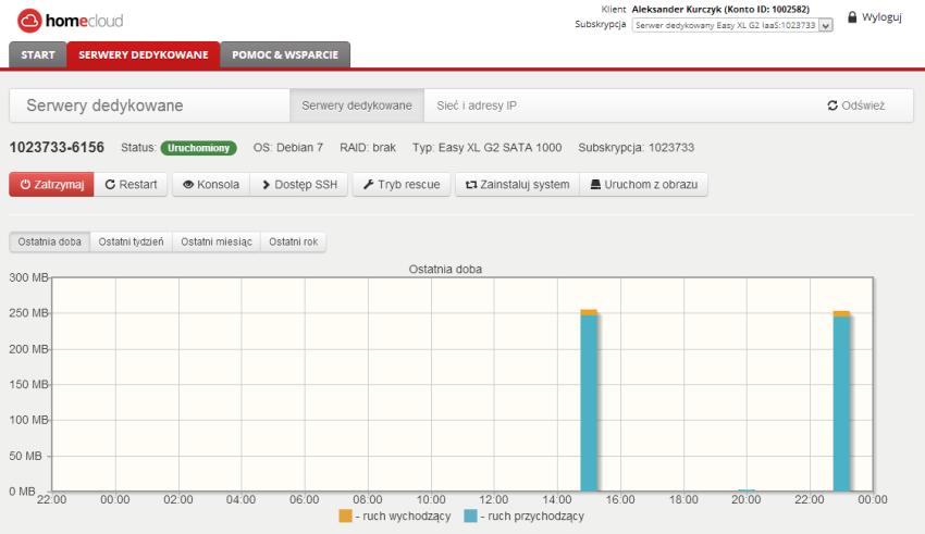 panel-serwer-dedykowany-homecloud-pl