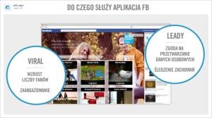 aplikacja-facebook