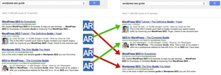 Przykład jak AuthorRank może wpływać na kolejność wyników wyszukiwania