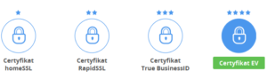 certyfikaty sssl