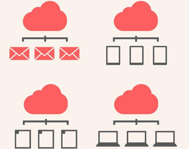Backup – niezbędny, gdy chcemy zadbać o bezpieczeństwo danych