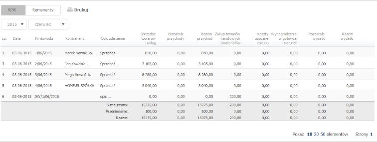 FireShot Screen Capture #1405 - 'Do czego służy KPiR – Księga Przychodów i Rozchodów_ – Pomoc I home_pl' - pomoc_home_pl_baza-wiedzy_do-czego-sluzy-kpir-ksiega-przychodow-i-rozchodow