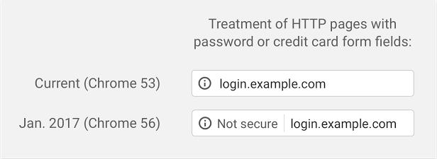 Google Chrome i jego komunikat o bezpieczeństwie strony