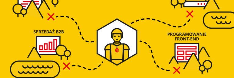 home.pl rozwija umiejętności pracowników. Konsultanci nauczą się programować.