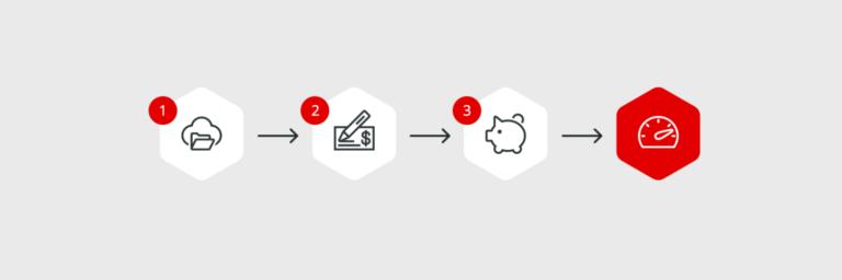 Doceniamy stałych klientów – oszczędzaj na hostingu nawet 300 zł rocznie