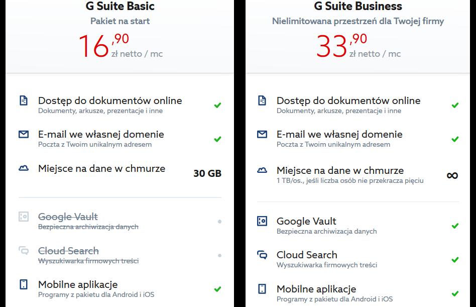 G Suite w home.pl - porównanie licencji
