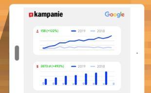 Darmowe statystyki WWW oraz skuteczne reklamy Google Ads