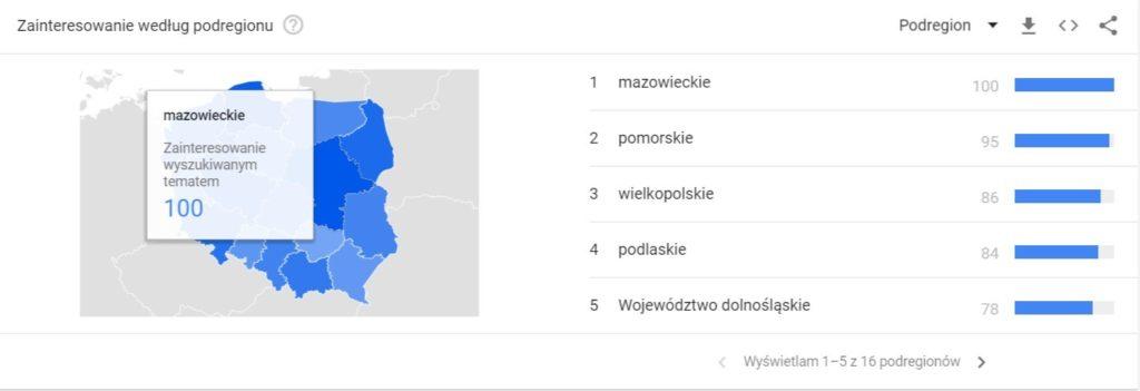 Pozycjonowanie cateringu dietetycznego w Warszawie