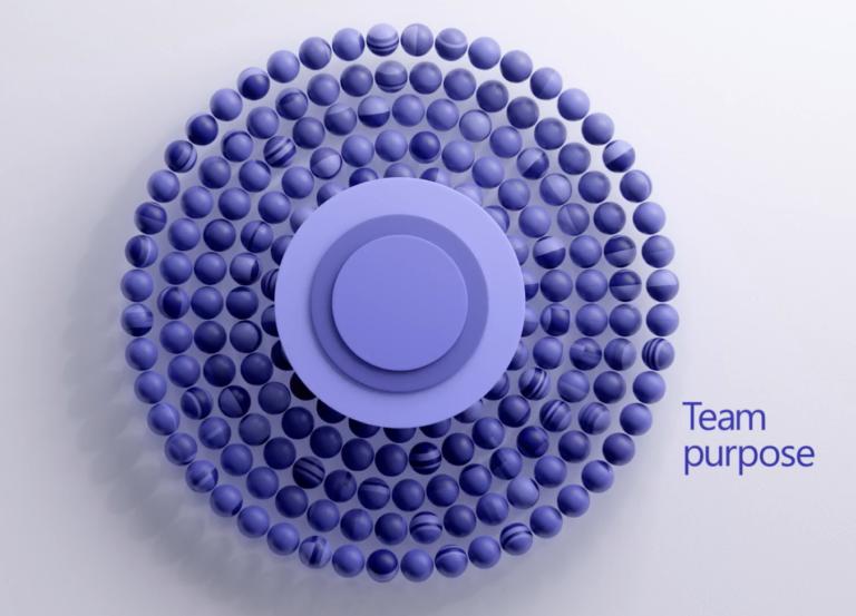 Microsoft Teams: pięć atrybutów zespołów odnoszących sukces
