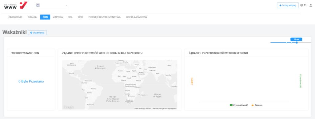 Darmowy CDN (Content Delivery Network) - mapa lokalizacji