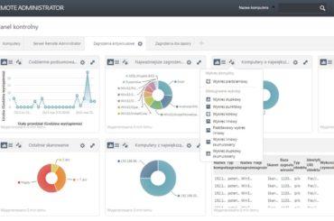 Aplikacje antywirusowe Endpoint - ochrona firm w Internecie