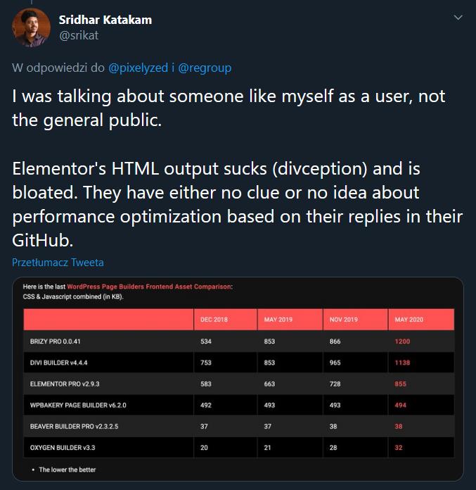 Wtyczka Elementor - opinie