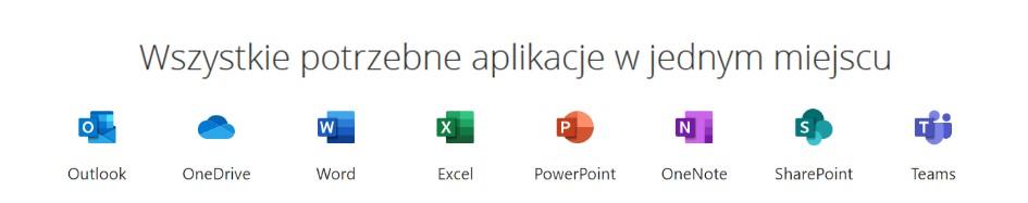 Aplikacje dostępne w Microsoft 365