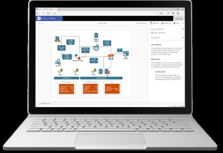 Microsoft Visio Online nawet 39% taniej – odbierz kod rabatowy