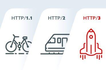 Hosting home.pl z HTTP/3