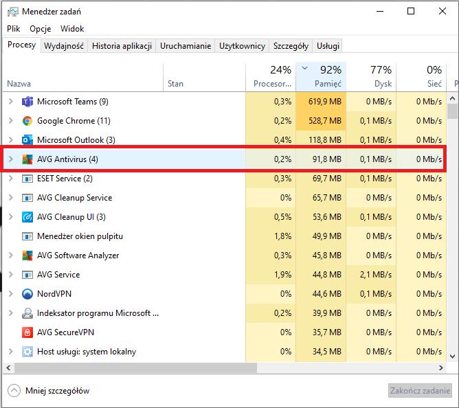 Wydajność komputera podczas skanowania antywirusowego programem AVG Internet Security.