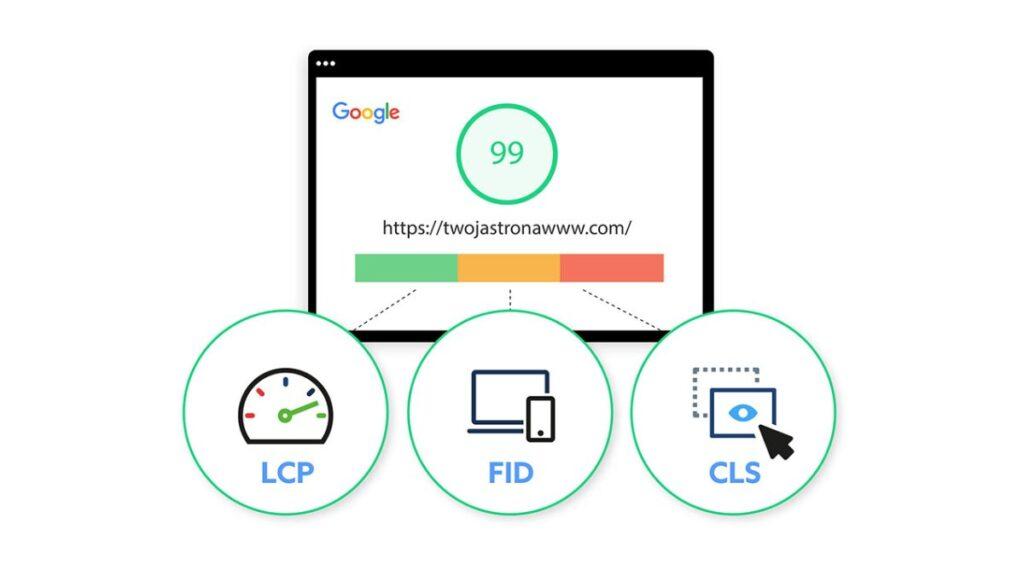 Core Web Vitals – jak dostosować stronę do nowych wymogów Google?