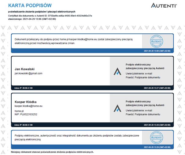 Karta podpisów na platformie Autenti