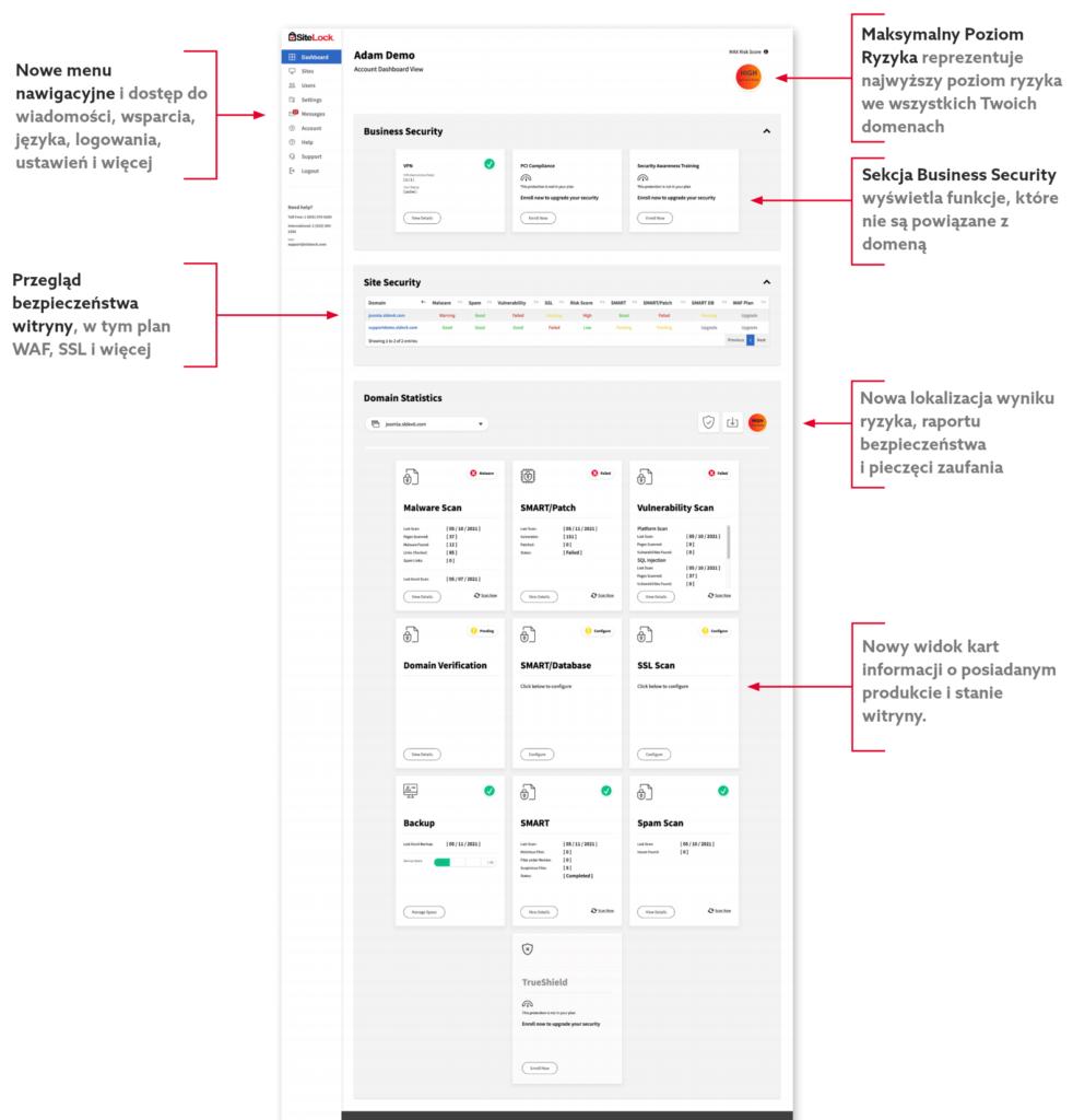 Nowy interfejs graficzny panelu zarządzania bezpieczeństwem stron www SiteLock